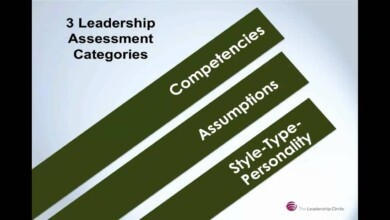 Photo of 3 Assessments in 1: Get the Whole Picture on Leadership